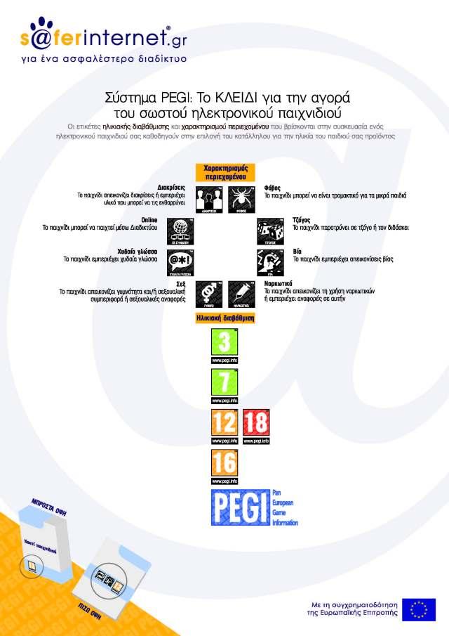 PEGI_poster